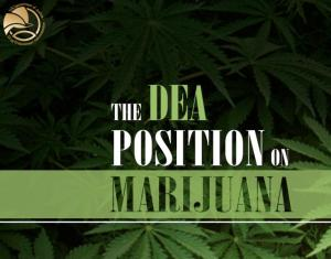 The DEA Position on Marijuana - U.S. Department of Justice