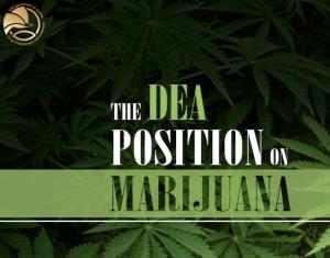 The DEA Position on Marijuana - U.S. Department of Justice