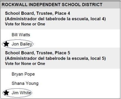 sample-ballot-risd