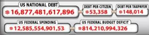 National debt at 1440 hours CST, 26 July 2013
