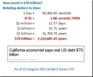 UCSD Economics Professor Says This Is the REAL National Debt