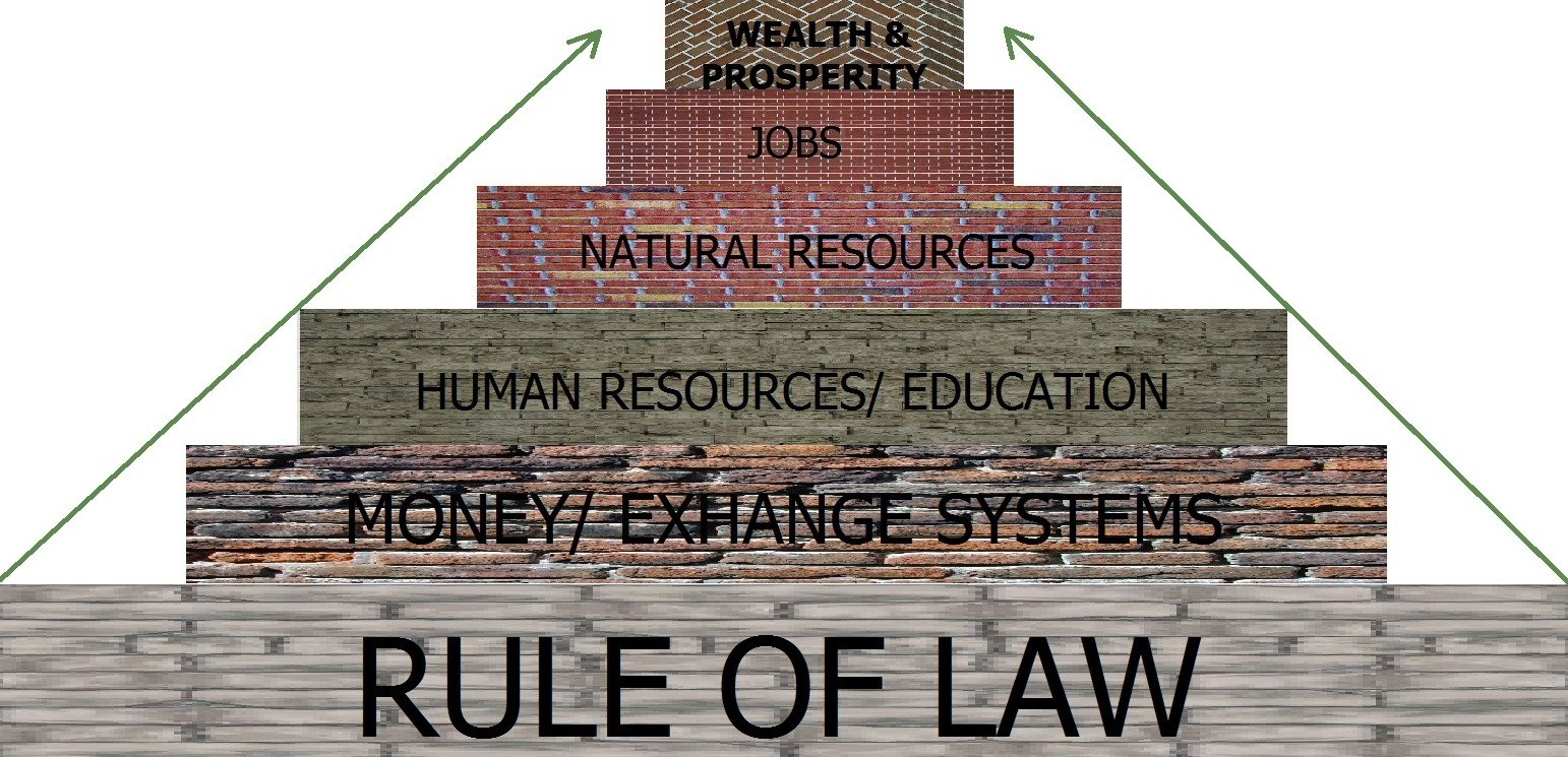 sample essay on the concept of rule of law