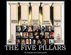 five-pillars-of-liberalism