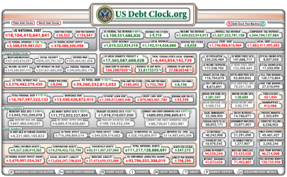 National debt on 2/1/2015