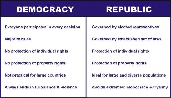 republic – Rockwall Conservative