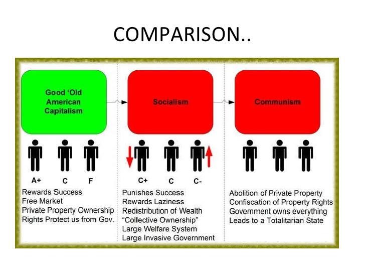 capitalism-socialism-mixed-economy-18-728