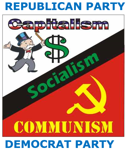 Republican-vs-Democrat-Capitalism-vs-Communism-graphic