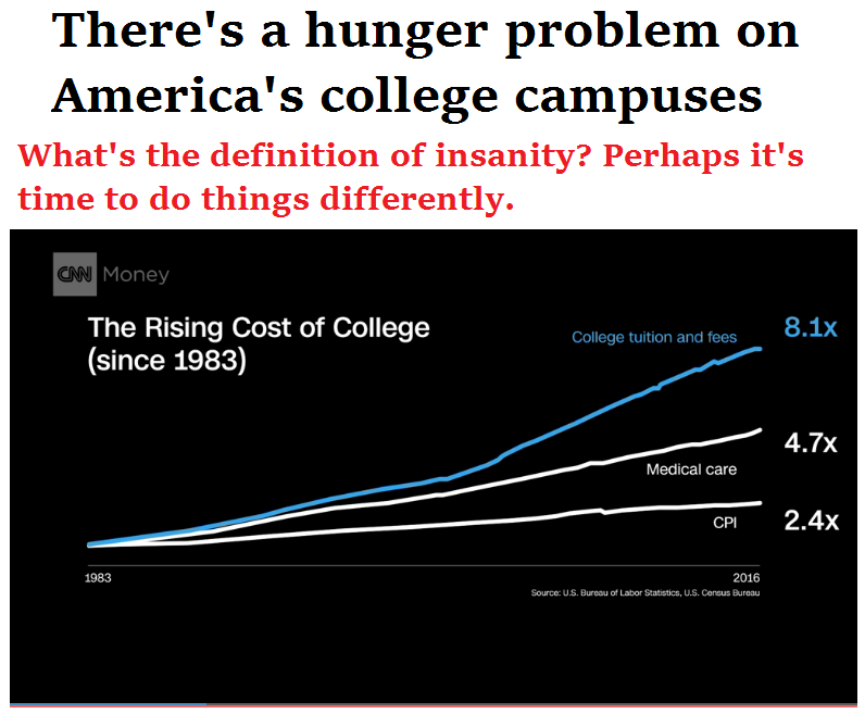 hunger-problem-on-college-campuses