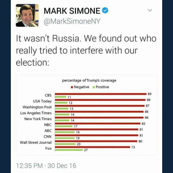 it-wasnt-russia-that-interfered-with-our-2016-elections