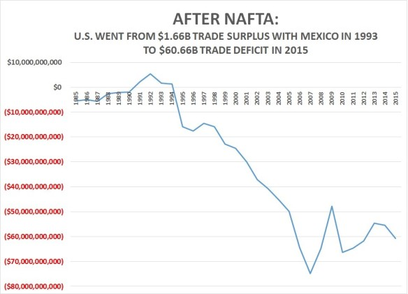 us-mexico-trade_deficit