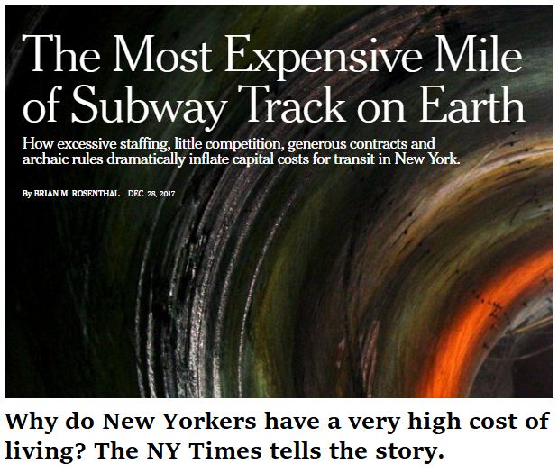 the most expensive mile on earth