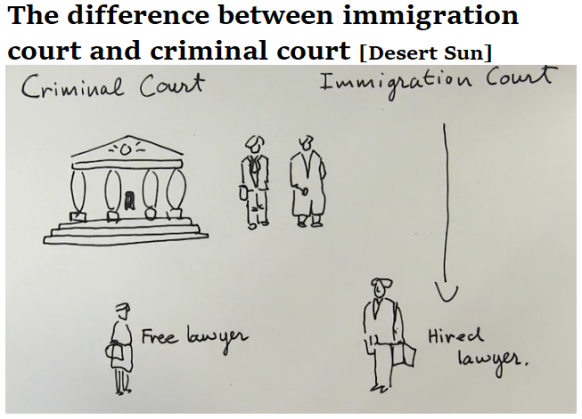 the difference between immigration court and criminal court