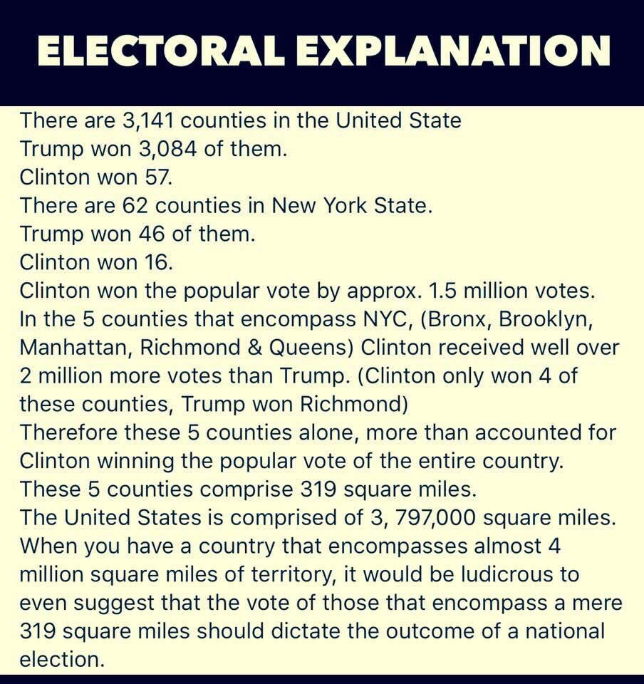 Electoral College Explanation - 2016 Presidential Election