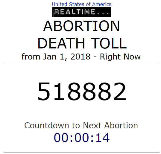 abortion death toll america 23 June 2018
